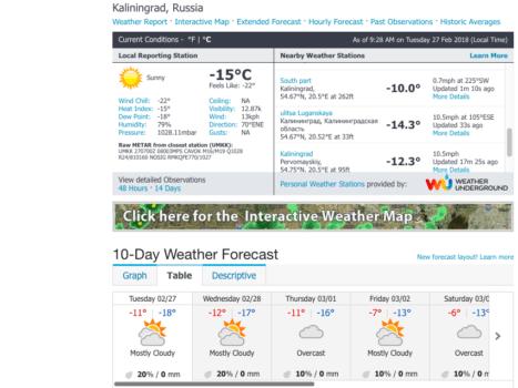 Температуры в феврале 2018, Калининград, скрин экрана
